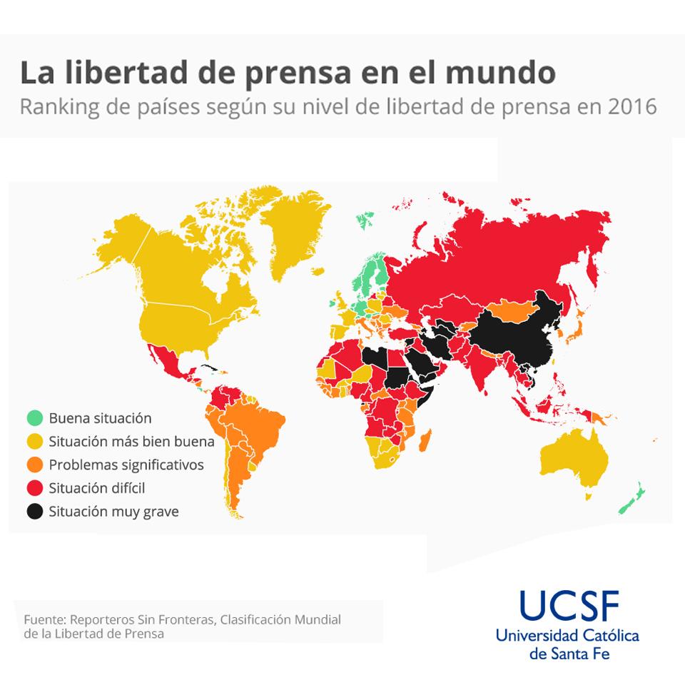 Clasificación Mundial de la Libertad de Prensa 2017